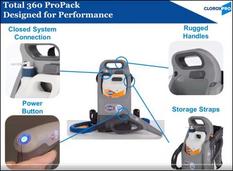propack designed for performance